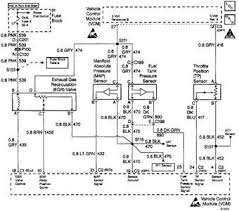 similiar 1996 chevy tahoe wiring diagram keywords need a powertrain wiring schematic for 1996 chevy blazer fuse fixya