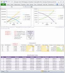 mortgage amortization comparison calculator mortgage comparison spreadsheet awesome mortgage calculator and