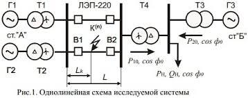 Рефераты курсовые дипломные по дисциплинам Энергетического  Электрические станции и подстанции