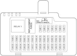 2000 2006 lincoln ls fuse box diagram fuse diagram  at 2001 Lincoln Ls Trunk Fuse Box Relays Are Hot