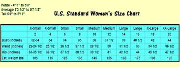 Women Dress Size Chart You Are Not Getting Bigger Sizes Are Getting Smaller Society19