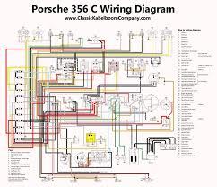 porsche 356c wiring diagram porsche image wiring classic kabelboom company bedrading schema s porsche wiring on porsche 356c wiring diagram