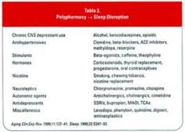 3 Mg Clonazepam For Sleep