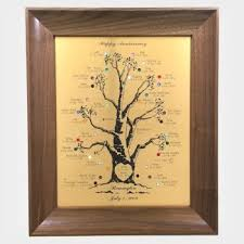 Family Tree Tree Birthstone Family Tree Gifts And Other Creative Anniversary