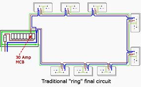 wiring diagram garage supply uk all wiring diagram wiring diagram garage supply uk wiring library restaurant wiring diagram detailed diagram of a traditional uk