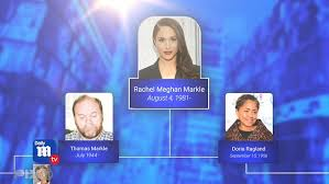 Dailymailtv Uncovers Meghan Markles Family Tree