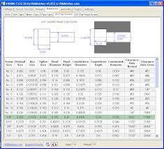 Machining Reference Charts Hsmadvisor V0 852 Hsm Machining