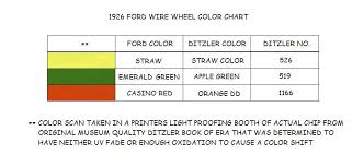 model t ford forum selling a model t presentation here s a th where george shares some of his research on ford wire wheel colors mtfca com discus messages 118802 170186 html color chart