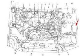 similiar 08 subaru forester wiring diagram keywords 08 subaru forester wiring diagram together subaru ecu wiring