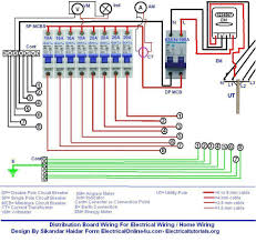 single phase house wiring diagram single phase house wiring diagram building wiring diagram single phase distribution board wiring diagram electrical single phase transformer wiring diagram single phase distribution board