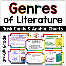 Historical Fiction Anchor Chart Genres Of Literature Posters And Task Cards