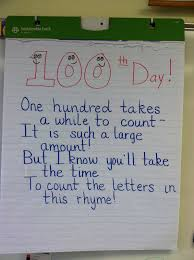 Mrs Websters Classroom Connections 100th Day