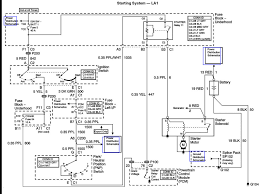 97 grand am starter schematics circuit connection diagram \u2022 1997 pontiac grand am wiring diagram 2001 pontiac grand am wiring diagram unique 2000 pontiac grand am rh victorysportstraining com 1997 pontiac