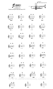 Mask Off Recorder Finger Chart Pin On Trumpet Things