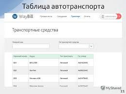 Презентация на тему Дипломная работа Разработка веб системы для  21 21 Таблица автотранспорта
