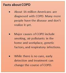End Stage Copd Copd At The End Of Life What To Expect