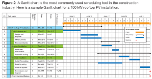 Work Schedule Charts Managing Pv Installations With A Gantt Chart Solarpro Magazine
