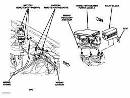97 saturn wiring diagram wiring diagram and ebooks • rover fuse box diagram diy wiring diagrams rover auto 1997 saturn sl2 wiring diagram 1997 saturn sc2 wiring diagram