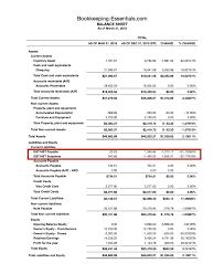 Online Balance Sheet Canadian Qbo Conversions Balancing Problem