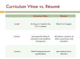 Vitae Vs Resume Custom Curriculum Vitae Vs Resume Daxnetme