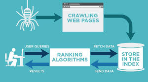Want More Traffic? Deindex Your Pages. Here's Why.