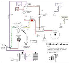 here s the engine wiring diagram for a 1984 sn2001 sorry i can t remember who originally drew and posted it