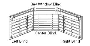 How To Measure For Roller And Solar Shades At The Home DepotTop Mount Window Blinds