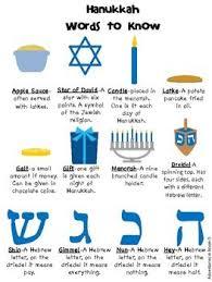 Small Picture 17 best chanukah images on Pinterest Hanukkah Hanukkah crafts