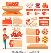Food Comparison Chart Pizza Infographic For Italian Fast Food Template