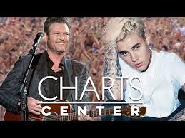 Billboard Movie Charts Billboard Charts Center Ft Shaggy Drake Vs Taylor Swift