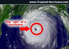 Venn Diagram Comparing Tornadoes And Hurricanes What Is The Difference Between Hurricanes And Mid Latitude Cyclones