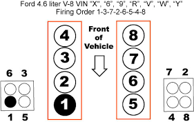 lincoln mark viii fuse box diagram wiring diagram for car engine 1998 lincoln mark viii fuse box diagram as well chevy vacuum line diagrams furthermore wiring diagram