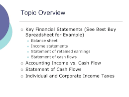 balance sheet and income statement template income sheet example homeish co