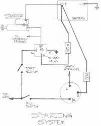 simple chopper wiring diagram simple image wiring simple chopper wiring diagram ignition simple wiring diagrams car on simple chopper wiring diagram