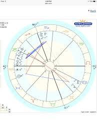 Alwaysastrology Com Birth Chart Hcc10 Calculating Our Star Charts