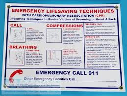 Cpr Chart 2016 Cpr Chart Cardiopulmonary Resuscitation Sign