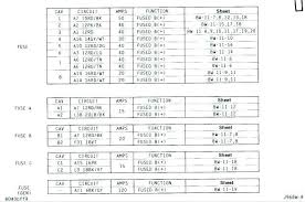 dodge ram fuse box diagram change your idea wiring diagram 2009 dodge ram 1500 fuse box wiring diagrams rh whoiswiring today 2004 dodge ram fuse box diagram 2009 dodge ram fuse box diagram