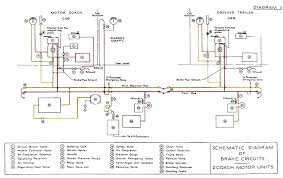 how to a hydraulic schematic diagram images electrical wiring diagram software additionally grade 5 human body