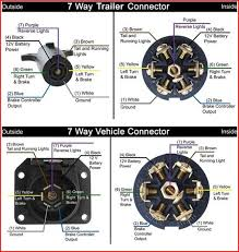 rv trailer wiring color code rv discover your wiring diagram 7 way trailer plug wiring diagram ford at 7 Prong Trailer Plug Diagram