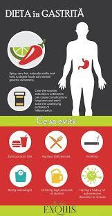 Alimentatia in caz de gastrita