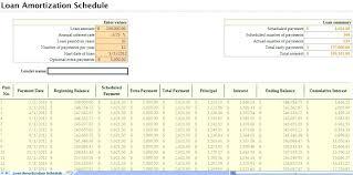 Additional Principal Payment Calculator Loan Amortization Schedule With Lump Sum Payments Extra Principal