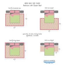 What Rug Size Fits Under A Queen Size Bed rugtips rugtips