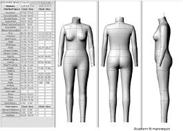 Alvaform Size Chart Patternmaking An Overview Sciencedirect Topics