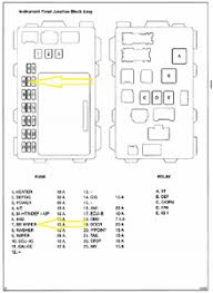 location of fuse panel toyota matrix questions & answers (with 2004 toyota matrix fuse diagram at 2004 Matrix Fuse Box