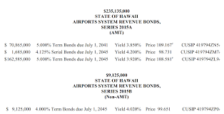 Principal Payment Calculation Debt Service Calculation Dwu