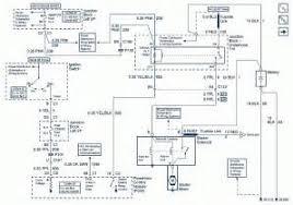 chevy impala fuse box diagram image 2002 chevy impala wiring diagram images 2000 chevy impala starter on 2000 chevy impala fuse box