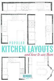 amazing kitchen layout ideas minimalist kitchen cabinet layout ideas for best kitchen layouts ideas on kitchen