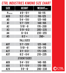 Updated Size Chart Ctrl Industries