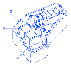 volvo v70 1999 compartment fuse box block circuit breaker diagram volvo v70 1999 compartment fuse box block circuit breaker diagram