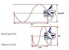 תוצאת תמונה עבור marine propeller
